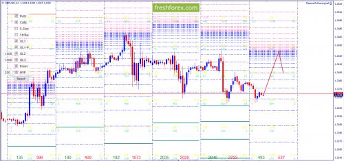 forex-option-analysis-12-06-2018-3.png