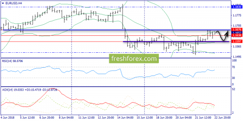 forex-trend-25-06-2018-2.png
