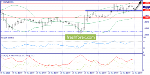 forex-trend-25-06-2018-3.png