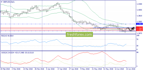 forex-trend-25-06-2018-4.png