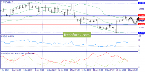 forex-trend-25-06-2018-5.png