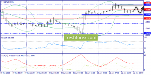 forex-trend-25-06-2018-6.png
