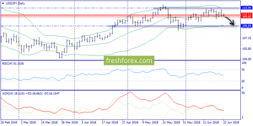 forex-trend-25-06-2018-7.png