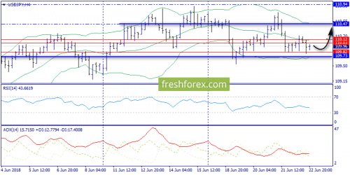 forex-trend-25-06-2018-8.png