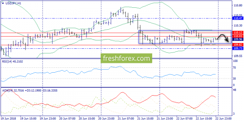 forex-trend-25-06-2018-9.png