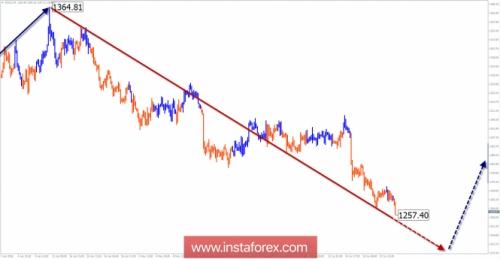 gold-forex-26-06-2018-1.jpg
