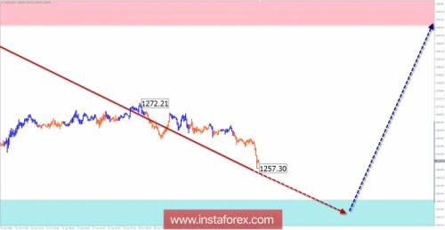 gold-forex-26-06-2018-2.jpg