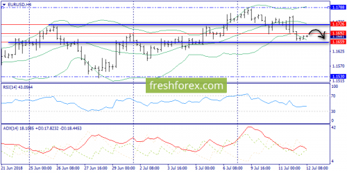 forex-trend-12-07-2018-2.png