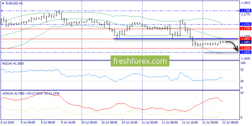forex-trend-12-07-2018-3.png