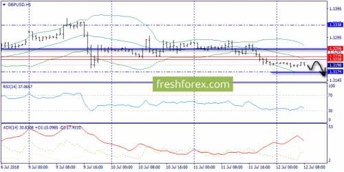 forex-trend-12-07-2018-6.png