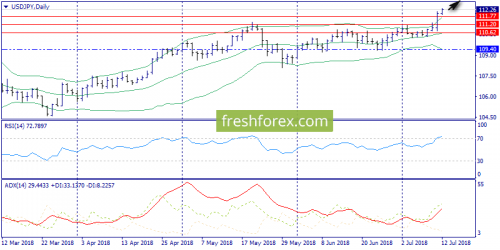 forex-trend-12-07-2018-7.png