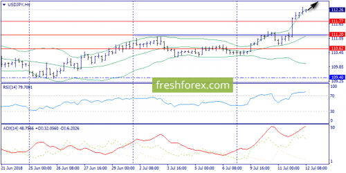 forex-trend-12-07-2018-8.png