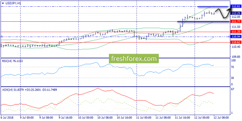forex-trend-12-07-2018-9.png