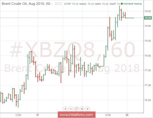 oil-forex-25-07-2018.jpg