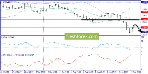forex-trend-13-08-2018-2.png
