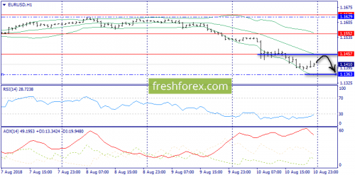forex-trend-13-08-2018-3.png