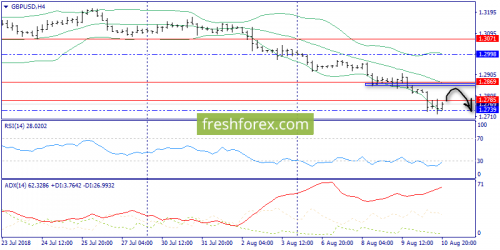 forex-trend-13-08-2018-5.png