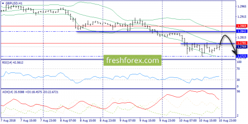 forex-trend-13-08-2018-6.png