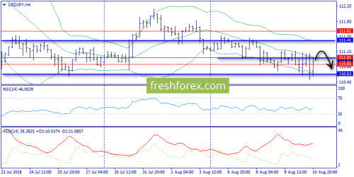 forex-trend-13-08-2018-8.png