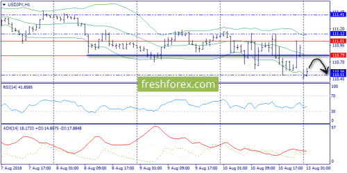 forex-trend-13-08-2018-9.png