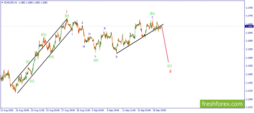 forex-wave-20-09-2018-1.png