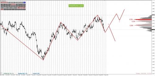 forex-cfd-trading-28-09-2018-1.jpg