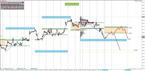 forex-cfd-trading-28-09-2018-2.jpg