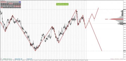 forex-cfd-trading-28-09-2018-3.jpg