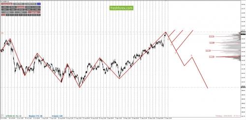 forex-cfd-trading-28-09-2018-5.jpg