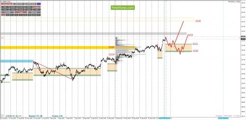 forex-cfd-trading-28-09-2018-6.jpg