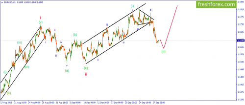 forex-wave-28-09-2018-1.png