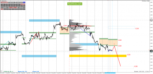 forex-cfd-trading-02-10-2018-2.png