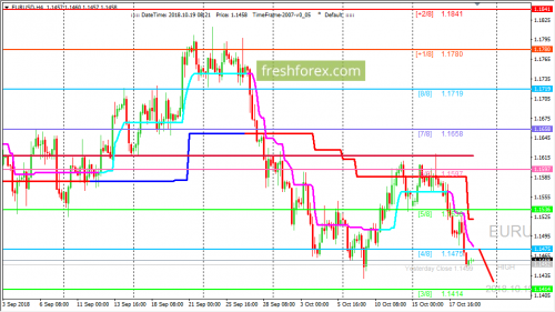 forex-trading-19-10-2018-1.png