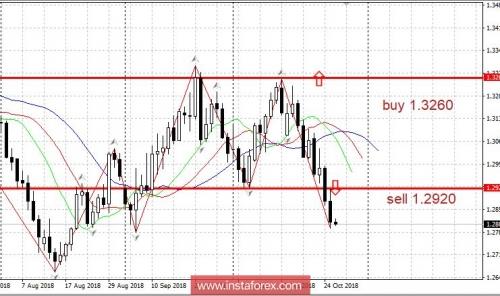 forex-trading-plan-26-10-2018.jpg