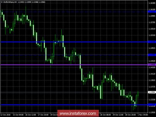 forex-trading-plan-01-11-2018-1.png