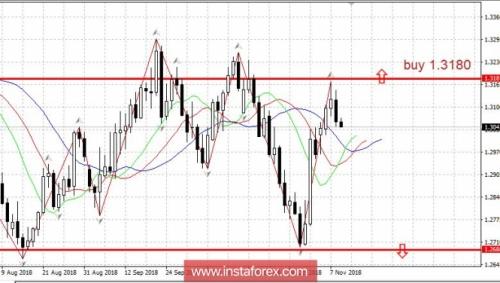forex-trading-plan-09-11-2018.jpg