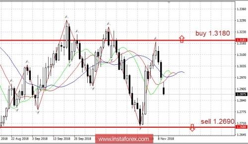 forex-trading-plan-12-11-2018.jpg