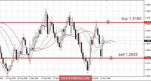 forex-trading-plan-14-11-2018.jpg