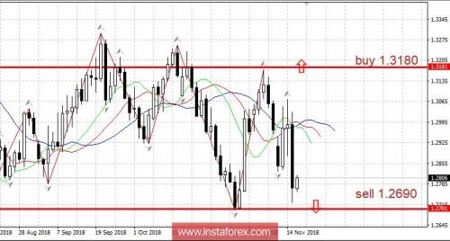 forex-trading-plan-16-11-2018.jpg