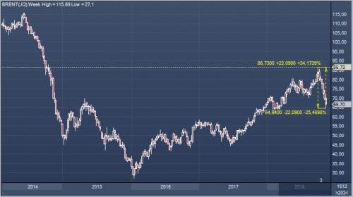 oil-forex-16-11-2018.jpg