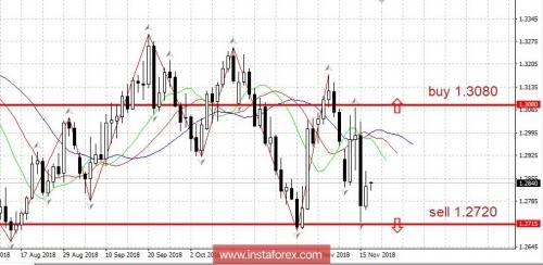 forex-trading-plan-19-11-2018.jpg
