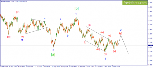 forex-wave-05-12-2018-1.png