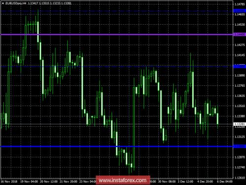 forex-trading-plan-06-12-2018-1.png