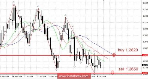 forex-trading-plan-10-12-2018.jpg