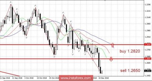 forex-trading-plan-12-12-2018.jpg