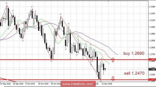 forex-trading-plan-17-12-2018.jpg