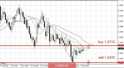forex-trading-plan-24-12-2018.jpg