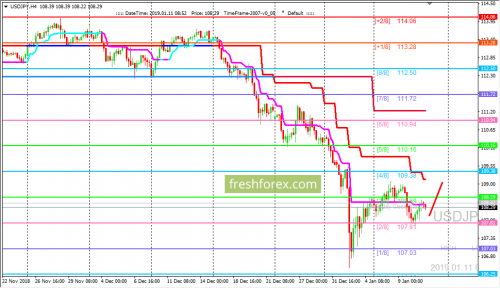 forex-trading-11-01-2019-3.png