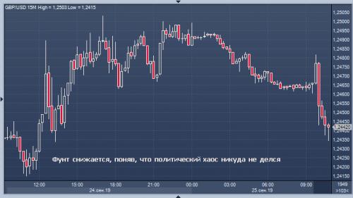 forex-dollar-euro-25-09-2019.png