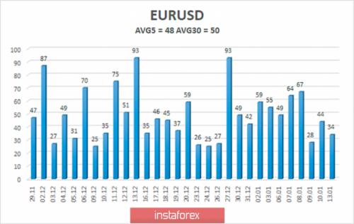 forex-trade-14-01-2020-2.png